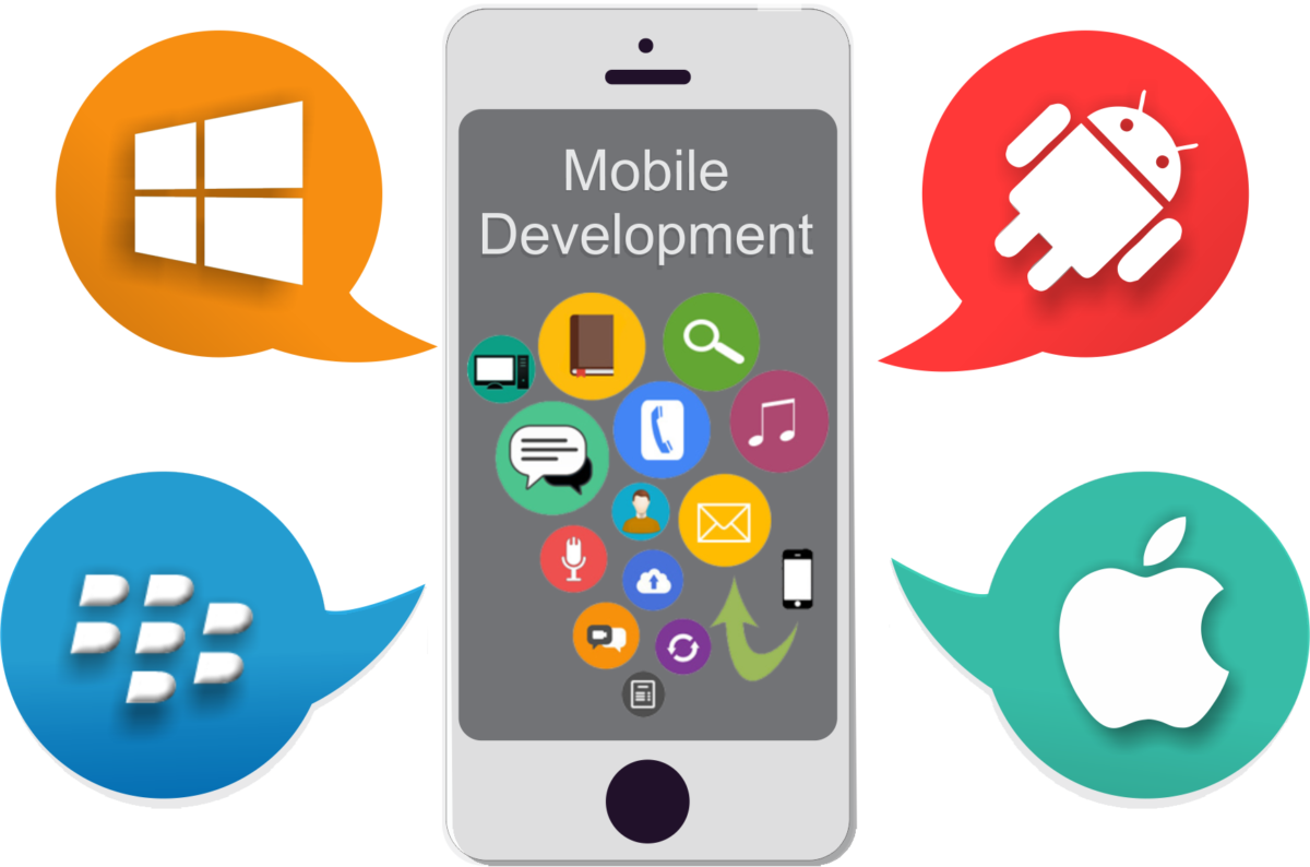 mobile application development 2018