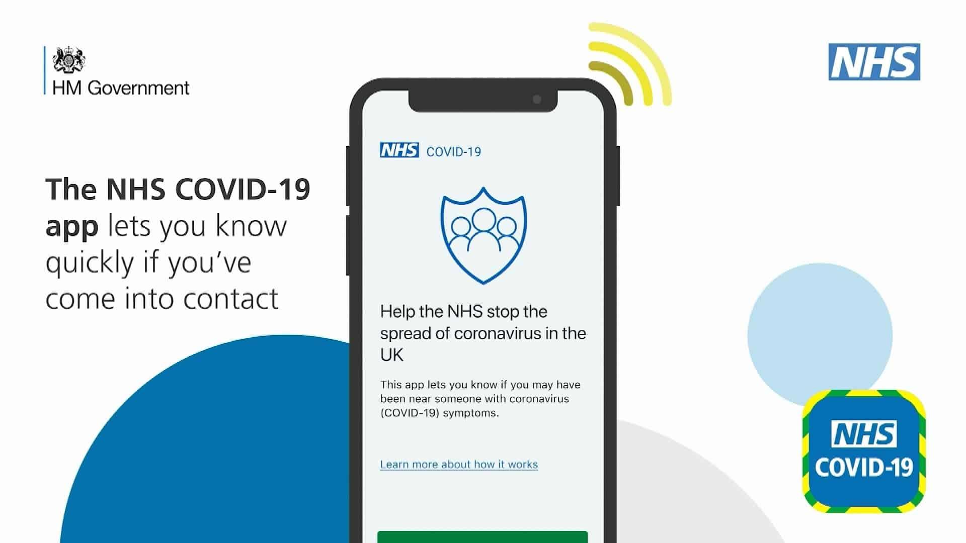 NHS Covid19 App